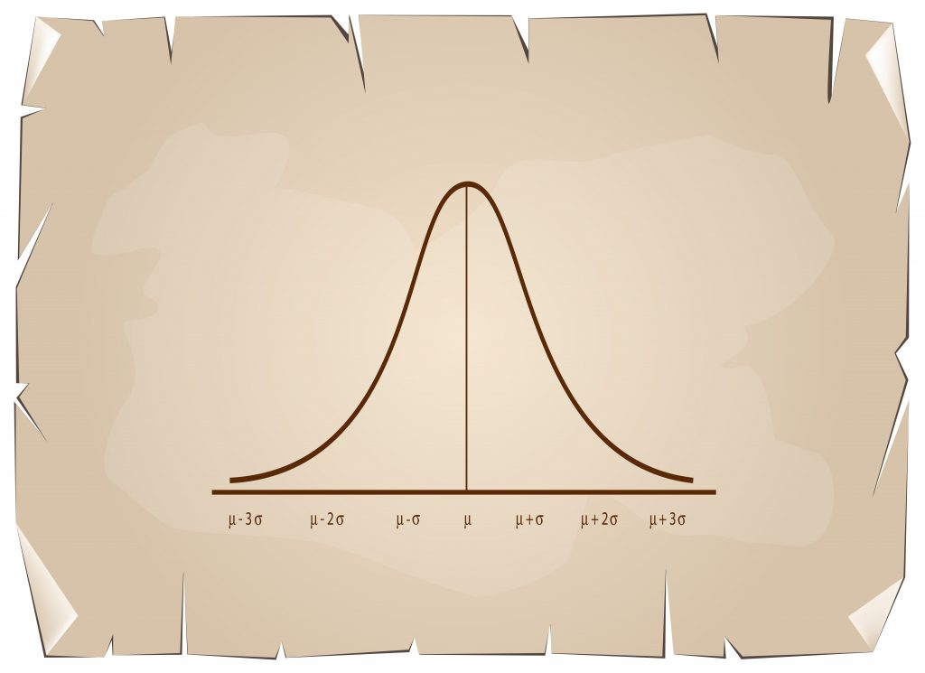Frequency Distribution  Histogram Diagrams