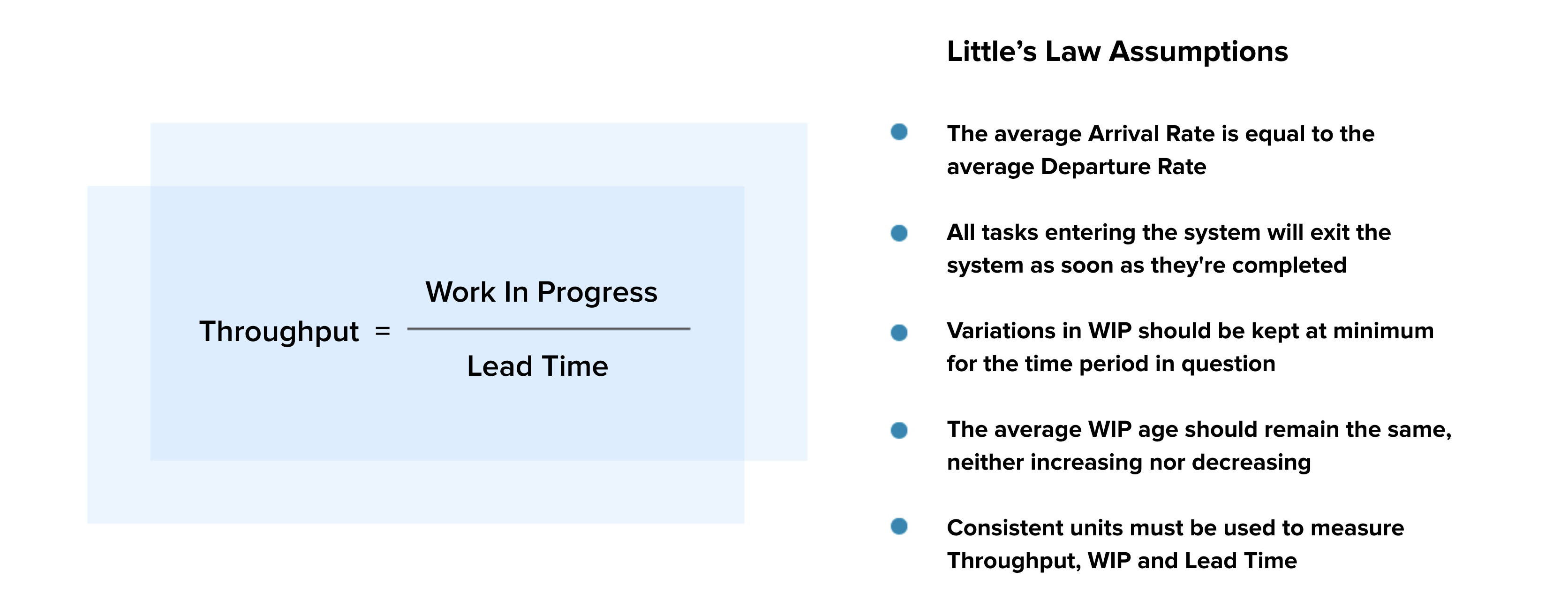 Little's Law assumptions in a kanban system