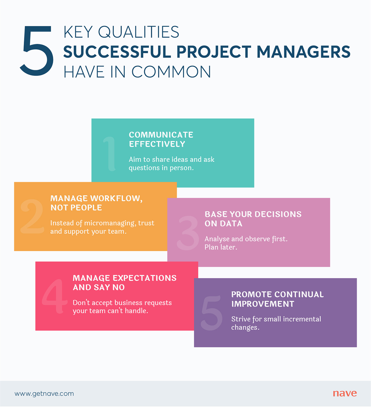 5 Key Qualities Successful Project Managers Have in Common Infographic