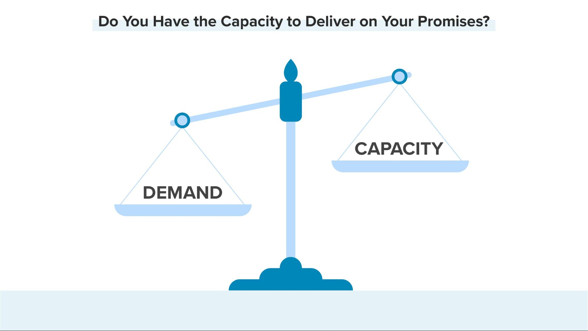Demand vs. capacity