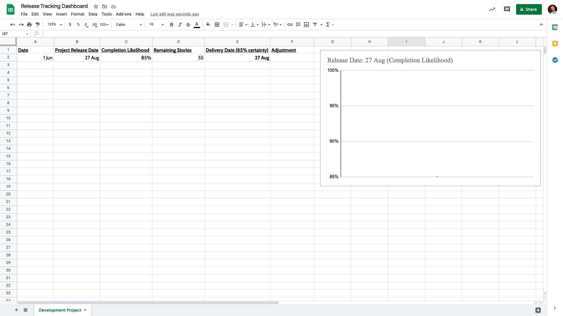 Continuous forecasting report - sprint 1