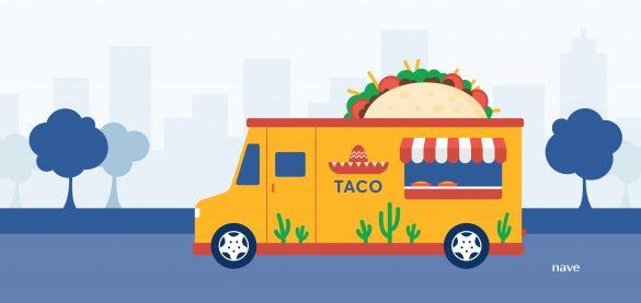 Little's Law - Taco
