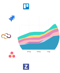 optimise your performance with Kanban analytics